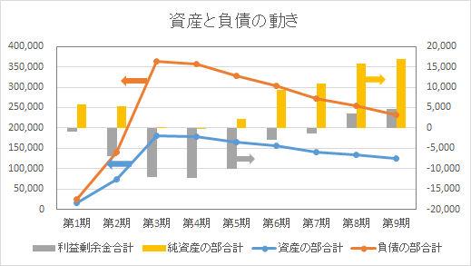 黒字化グラフ